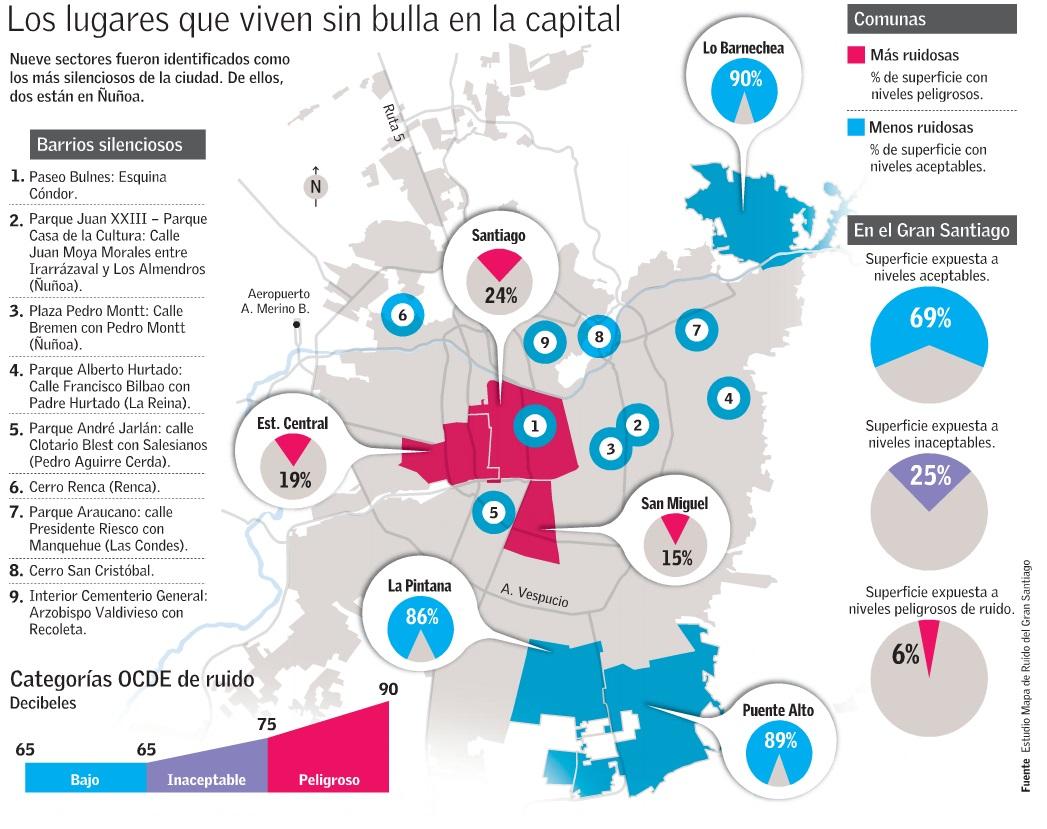 Mapa Del Ruido Identifica Los Nueve Barrios Mas Silenciosos De